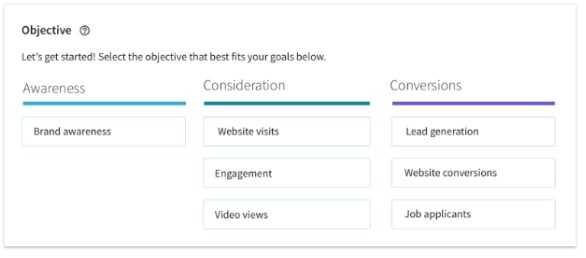 nowe cele reklamowe LinkedIn